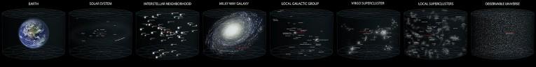 Adressermittlung im kosmischen Maßstab